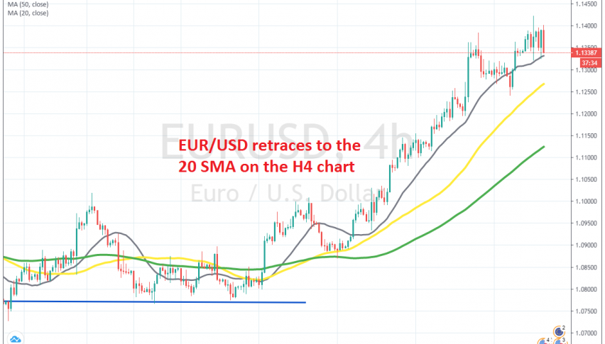Will EUR/USD bounce higher again off the 20 SMA?