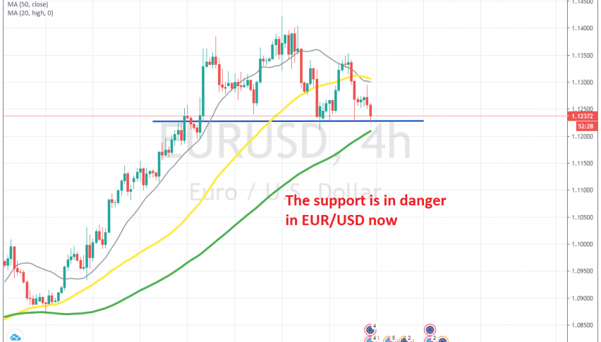 The support is in danger for EUR/USD now