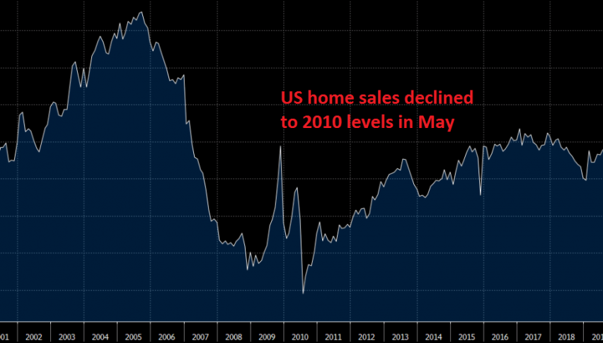 Let's hope home sales also make a v-shape recovery in June