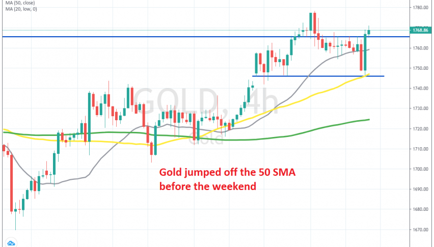 The support at $1,745 held again for Gold