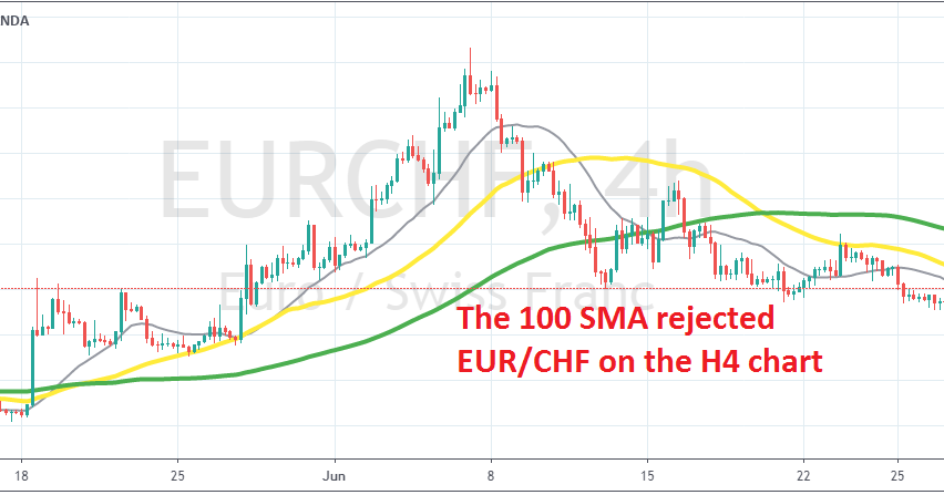 The bearish trend resumes for EUR/CHF