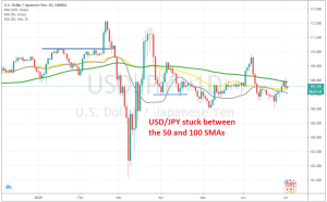 The situation in USD/JPY is still uncertain