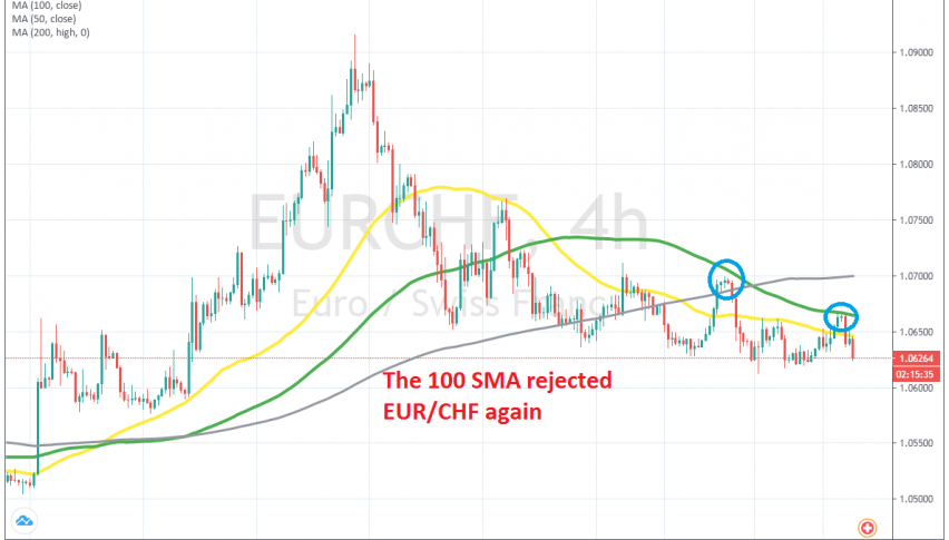 The downtrend continues for EUR/CHF