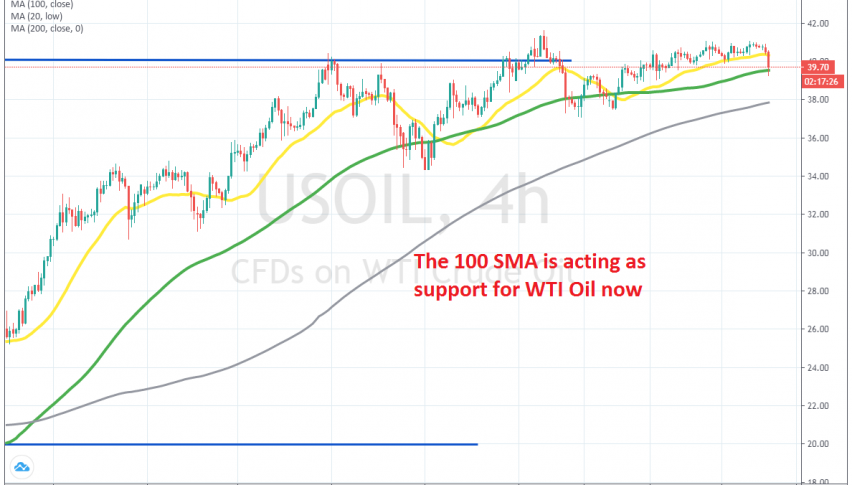 Let's see if the pullback has ended now