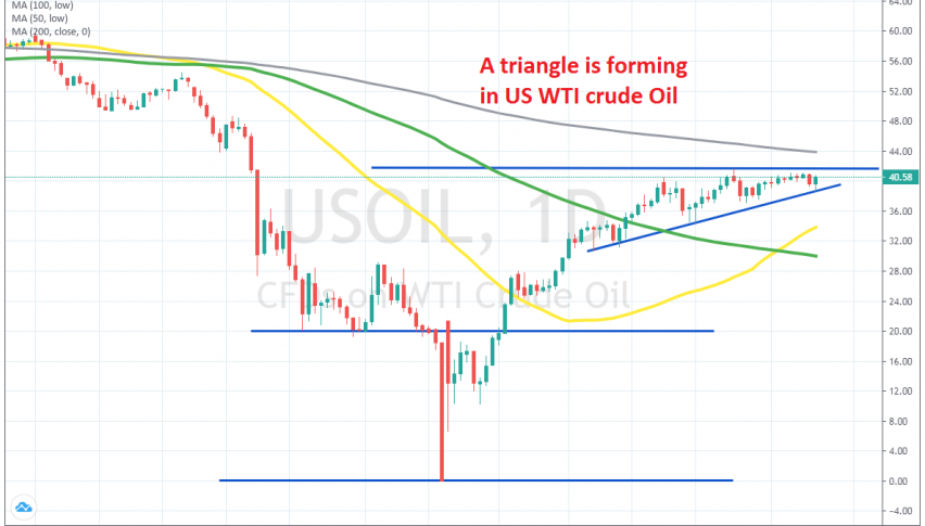 Buyers are hesitating to make new highs in Crude Oil