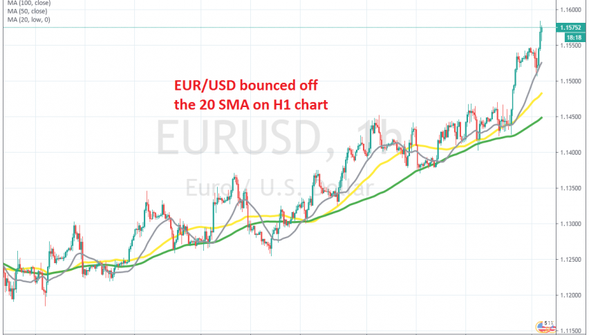 The uptrend is getting stronger in EUR/USD