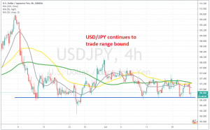 MAs are acting as the top of the range for USD/JPY