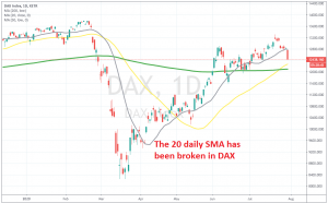 Let's hope the pullback in stocks ends here
