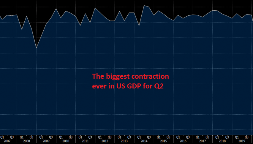 The GDP will post a strong bounce in Q3