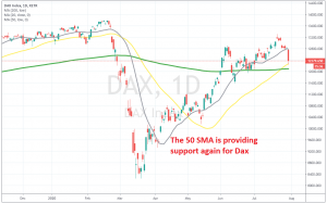 The pullback now should be complete