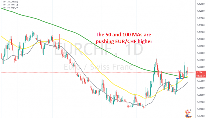 The trend is changing for EUR/CHF