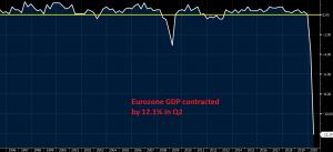 In Q3 the GDP will reverse higher