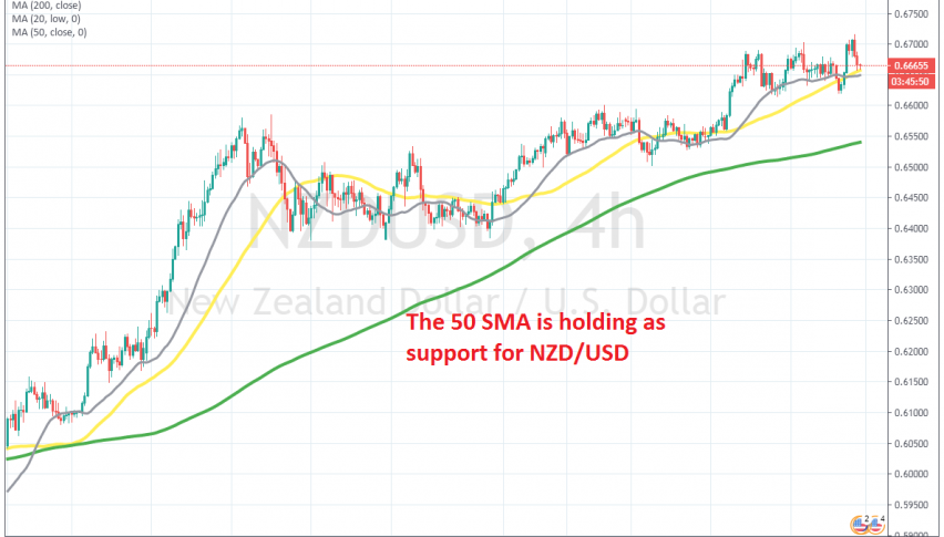 The pullback seems complete on the H4 chart