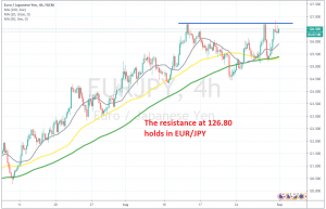 EUR/JPY is forming a wedge on the H4 chart