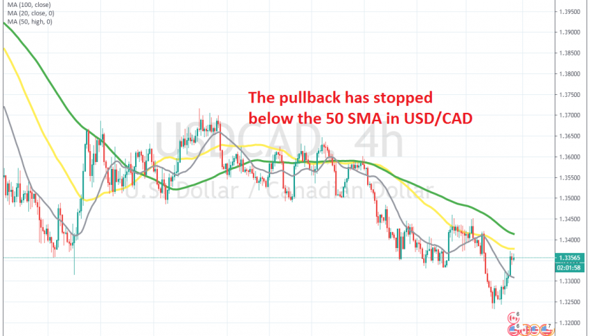 The pullback seems complete now