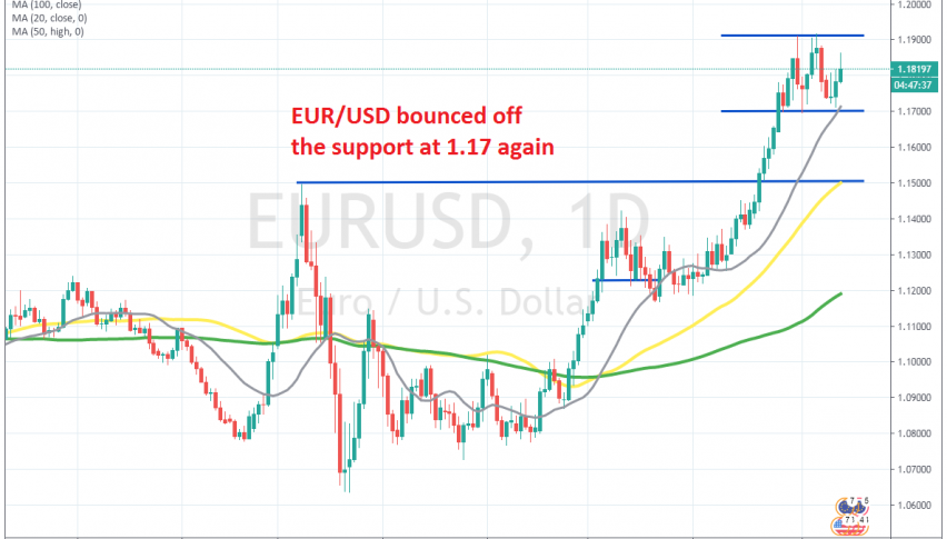 Let's see if EUR/USD will reach 1.120 this time