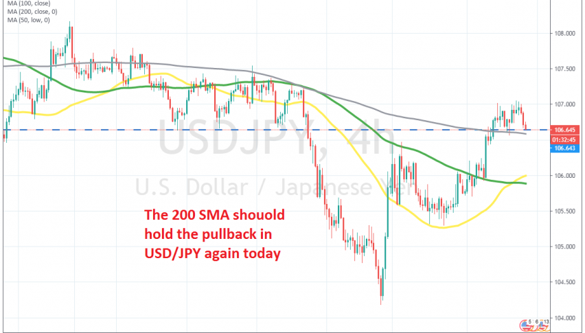 Gold bounced after the doji candlestick