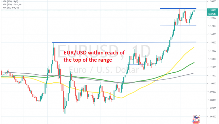 Let's see if the top of the range holds again as resistance
