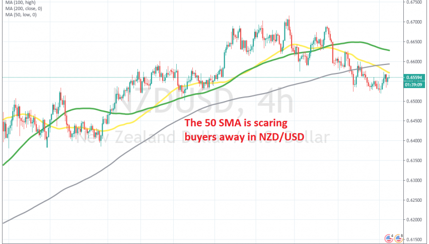 The 50 SMA has turned into resistance on the H4 chart