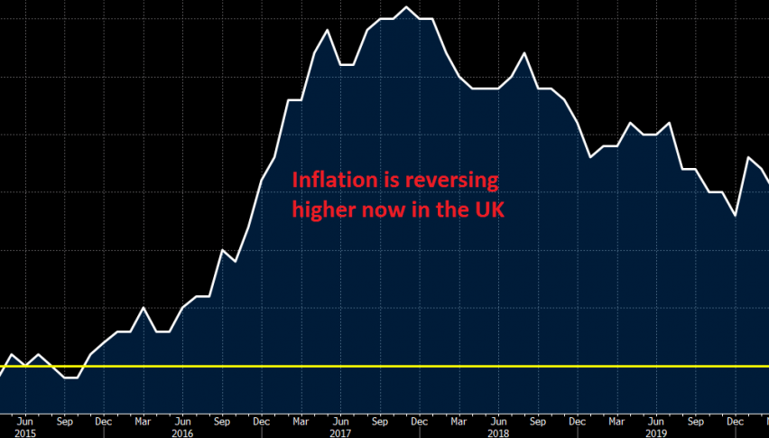 No fears of deflation now