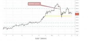GOLD 240min