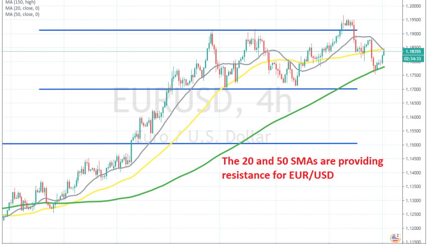 EUR/USD is trading between 2 MAs now