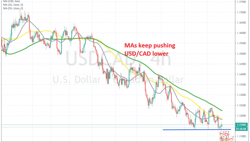 The retrace higher is over for USD/CAD