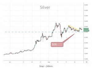 silver 240min