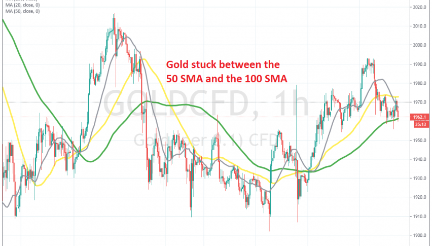 Range trading for Gold, until one of the MAs is broken