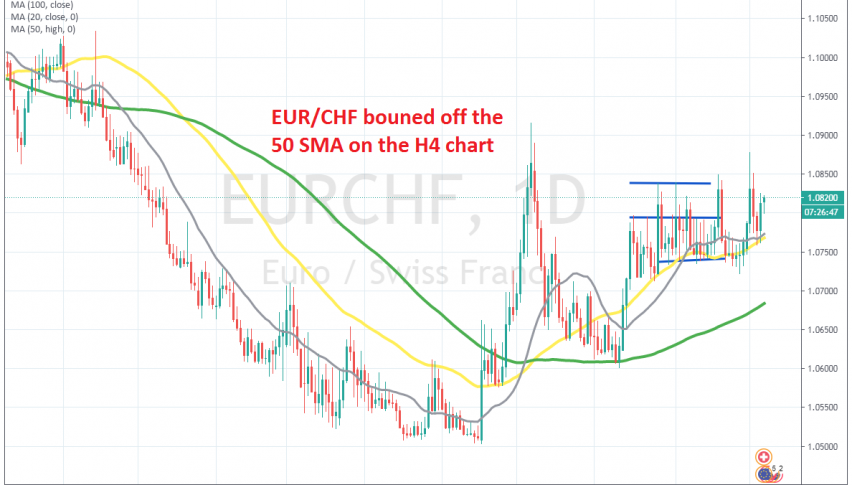 The pressure remains to the upside for EUR/HCF
