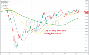 Is the pullback over now?