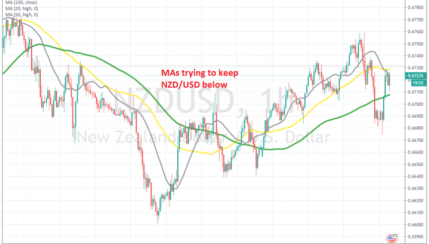 Let's hope the bullish move ends here for NZD/USD