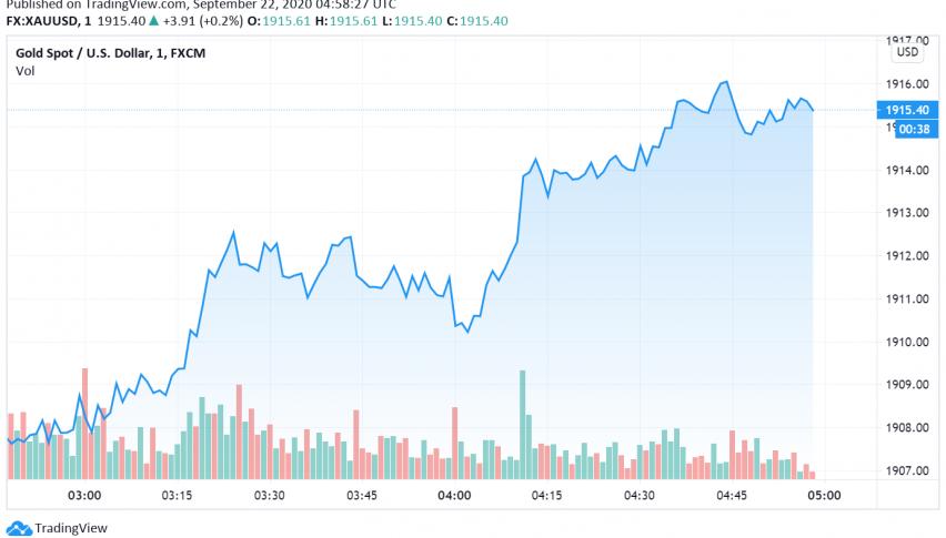Gold Climbs Higher as Lockdowns Return