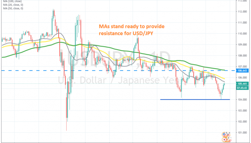 Is the pullback over?