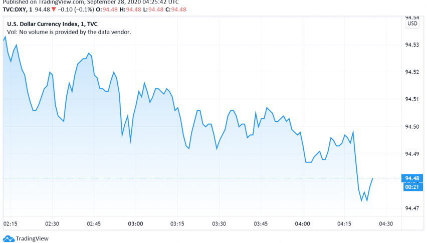 US Dollar Holds Steady Near Two-month High - Data in Focus This Week