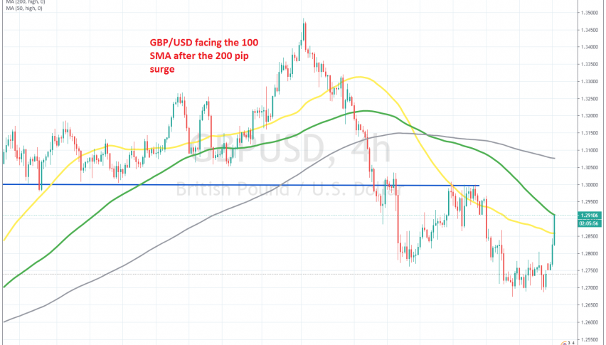 Is the pullback over for this pair?