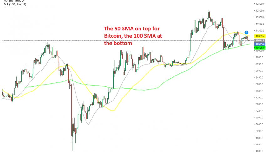 The range continues until one of the MAs breaks
