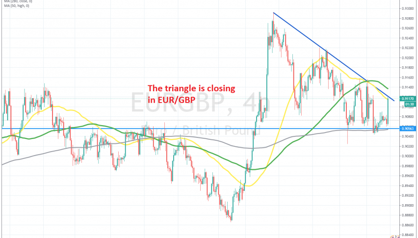The 50 SMA has turned into resistance on the H4 chart now