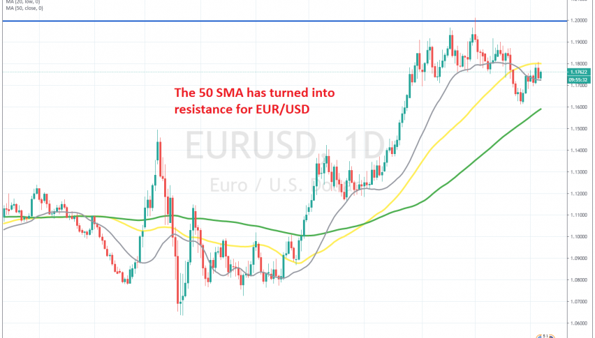The 50 SMA rejected EUR/USD yesterday