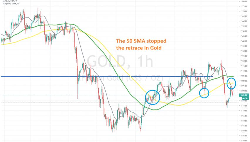 Xu hướng giảm giá lớn hơn đang tiếp tục trở lại đối với Vàng