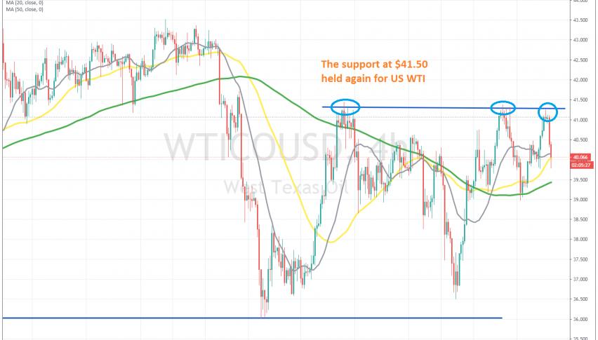 Oil has turned bearish again today