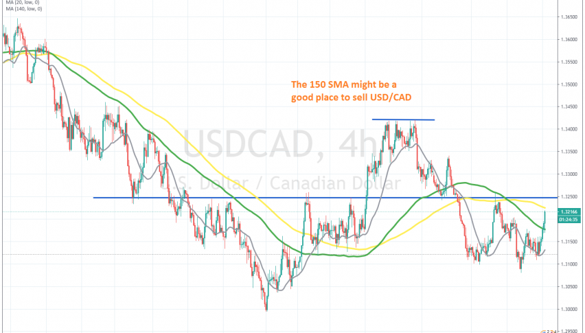 Let's see if buyers can push to the 150 SMA