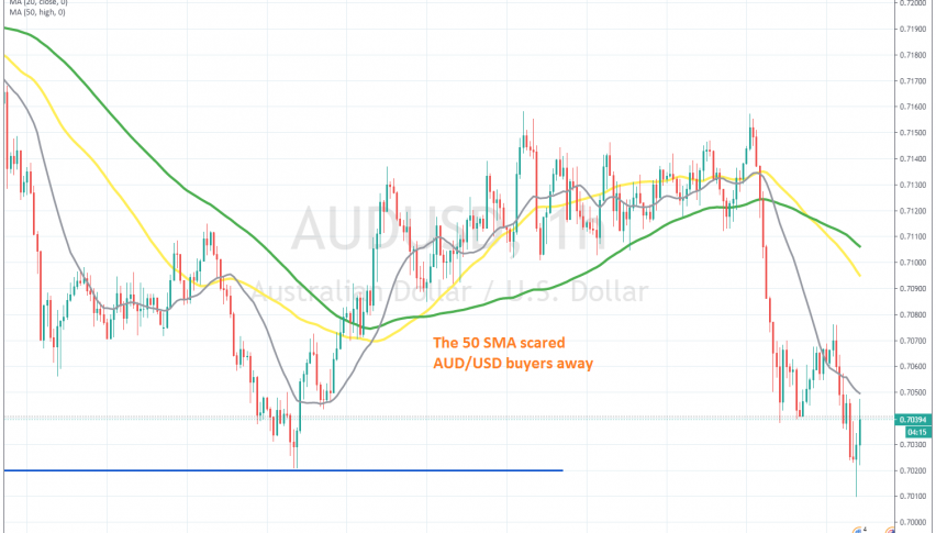The retrace up is already over for AUD/USD