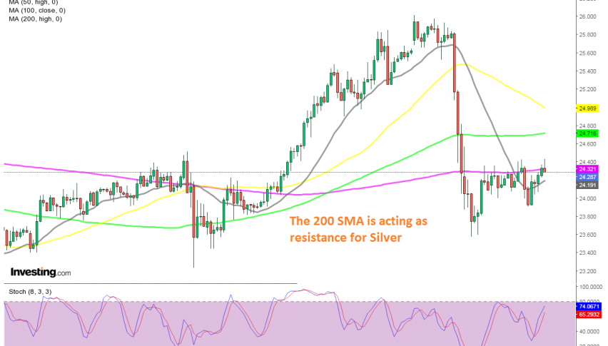 Buyers seem exhausted at the 200 SMA