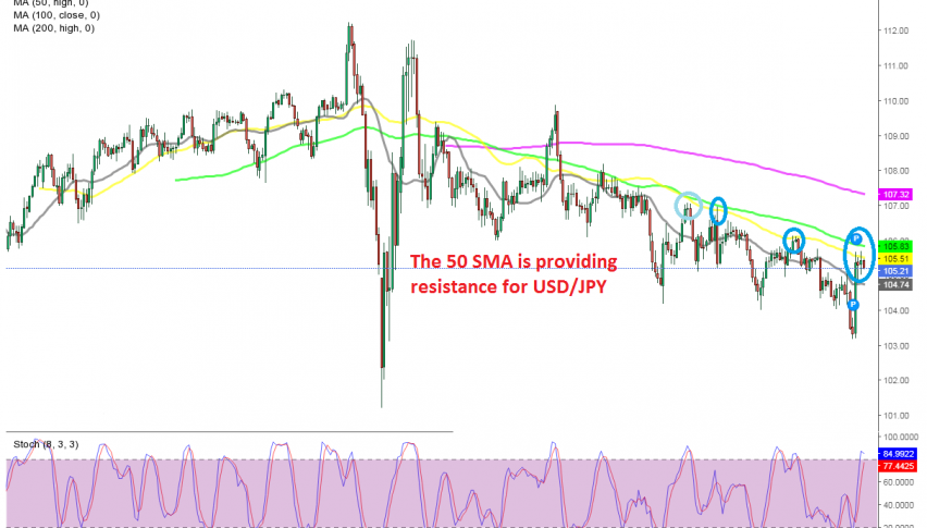 The retrace higher is complete, with stochastic overbought