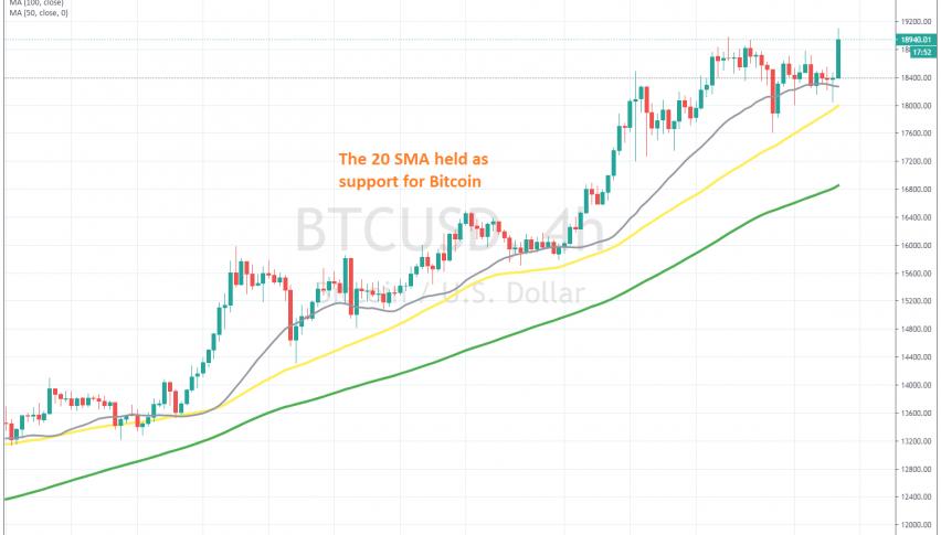 Bitcoin broke above $ 19,000 today