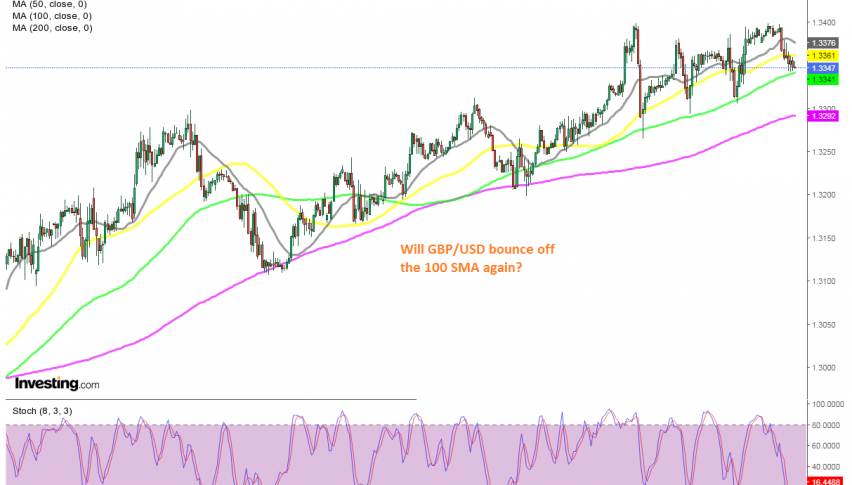 The retrace down seems complete on the H1 chart