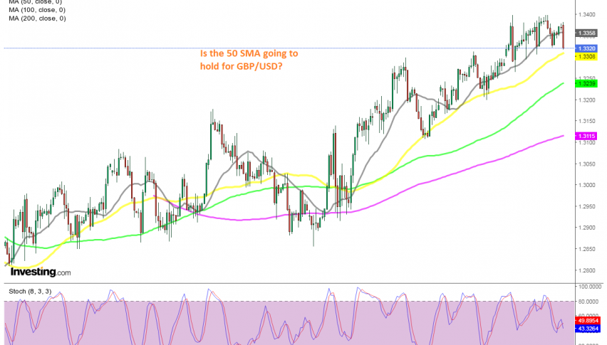 If the 50 SMA holds, then we might open a buy signal here
