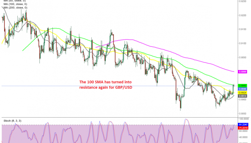 The retrace higher seems complete on the H4 chart