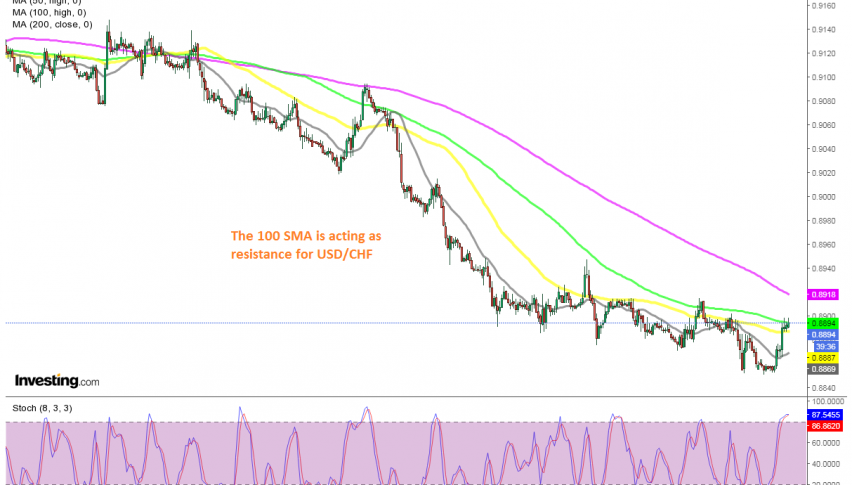 The retrace seems over on the H1 chart